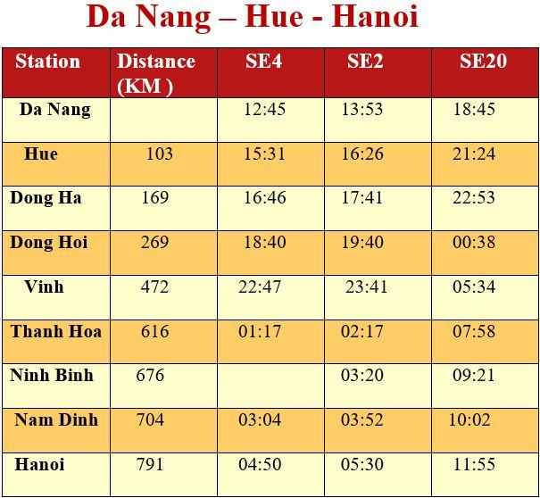 Departure time from Da Nang to Hanoi